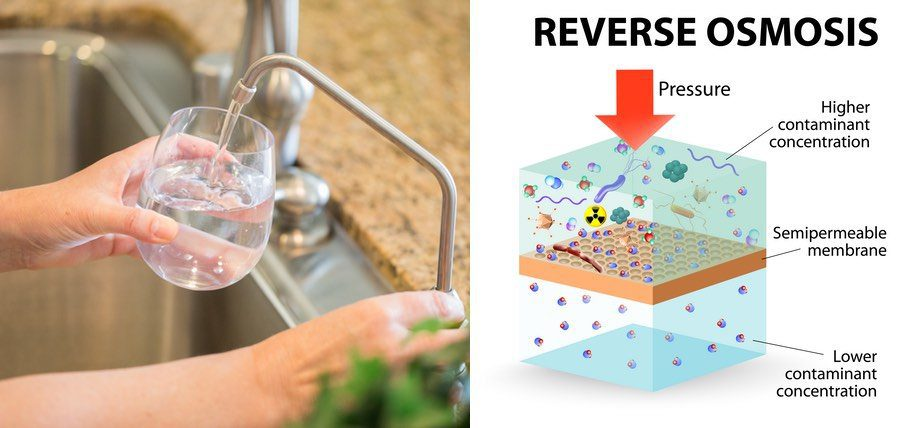 Improve the Quality of Your Well Water with Reverse Osmosis